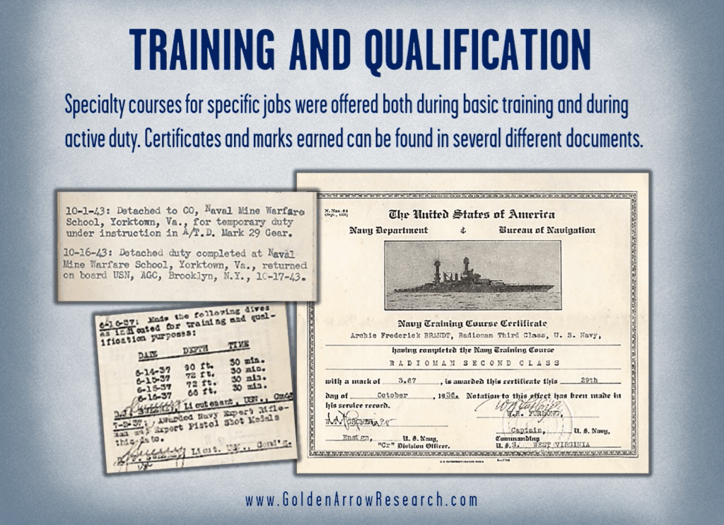 Training and qualification in the WWII service records of WWII veteran navy official military personnel file at the national archives