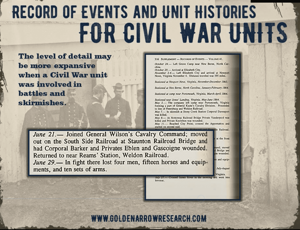 example of civil war battle combat skirmish reports from the record of events civil war records of regiments at the national archives
