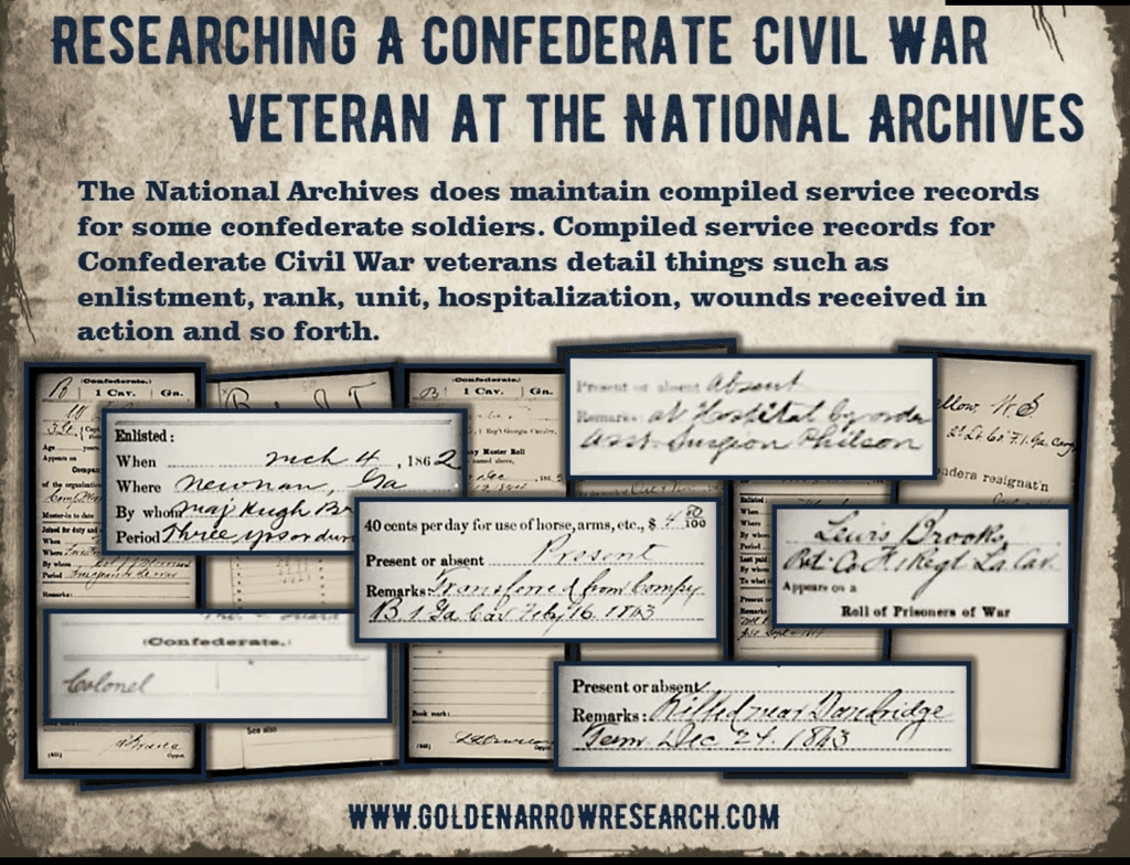 example of civil war confederate veteran soldier compiled military service record excerpts from national archives DC