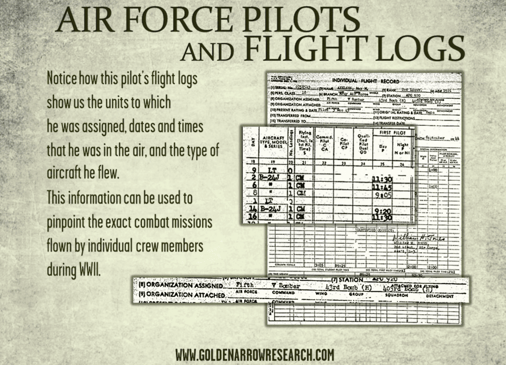 Air Force pilot flight logs which cover army air service of individual pilots and navigators from WWII. These records allow us to see what plan a pilot flew and when he flew it.