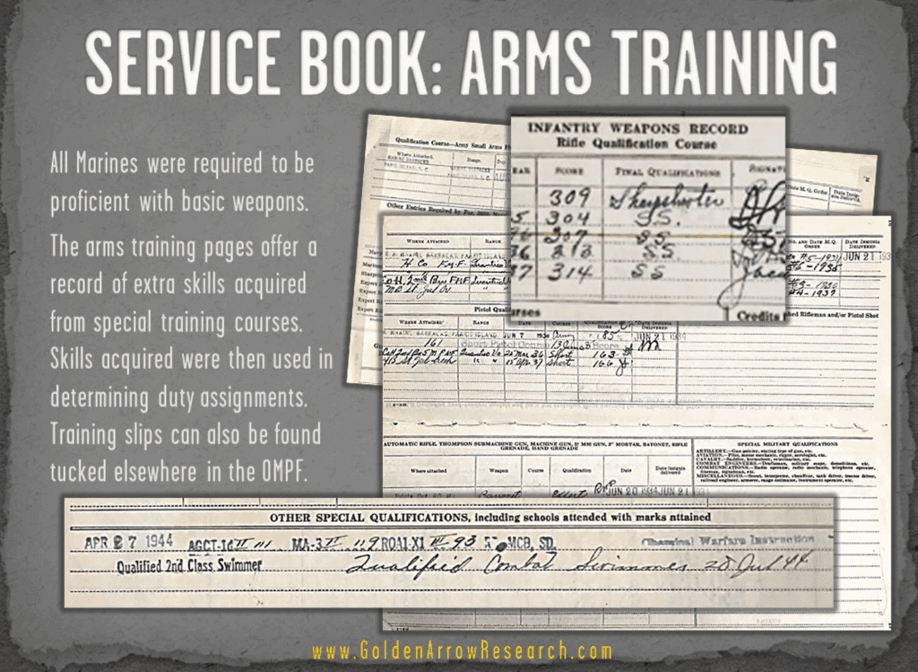 USMC OMPF training and skills military records from archival research of official military personnel file veteran records