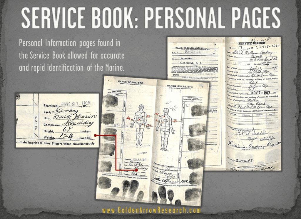 USMC OMPF personal military records in the official military personnel file from NPRC archival research