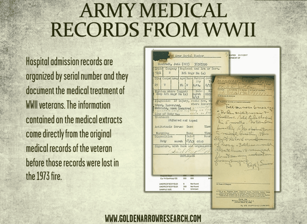 WWII army medical service records from the archival research of army OMPF military veteran records at the National Archives.
