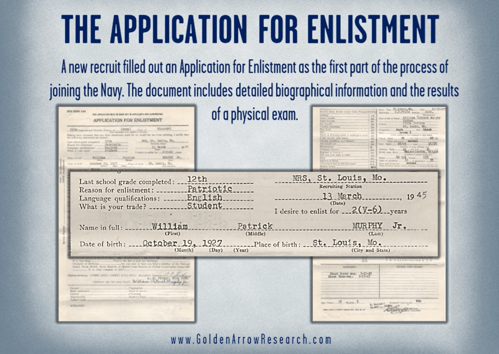 WWII Navy official military personnel file enlistment records at the National Archives.