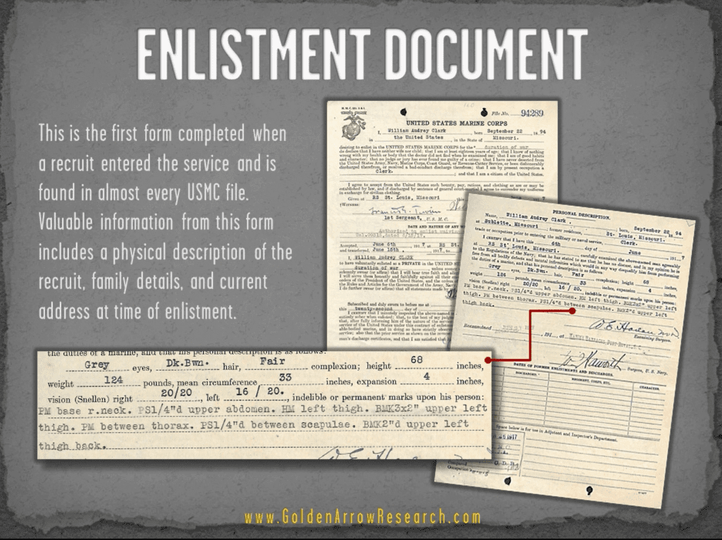 enlistment record from USMC OMPF military record of marine corps veteran from NPRC records archival research